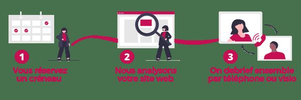 LG infographie Audit de site