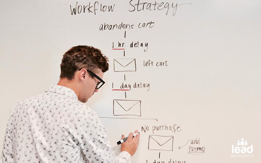 Photo d'une personne dessinant sur un tableau blanc pour imager le critère du marketing dans le choix d'un cms