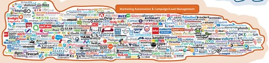 lead-generator-marketing-automation-paysage-logiciels-marketing-auto