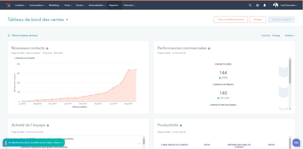 Capture d'écran du tableau de bord des ventes du logiciel de prospection hubspot